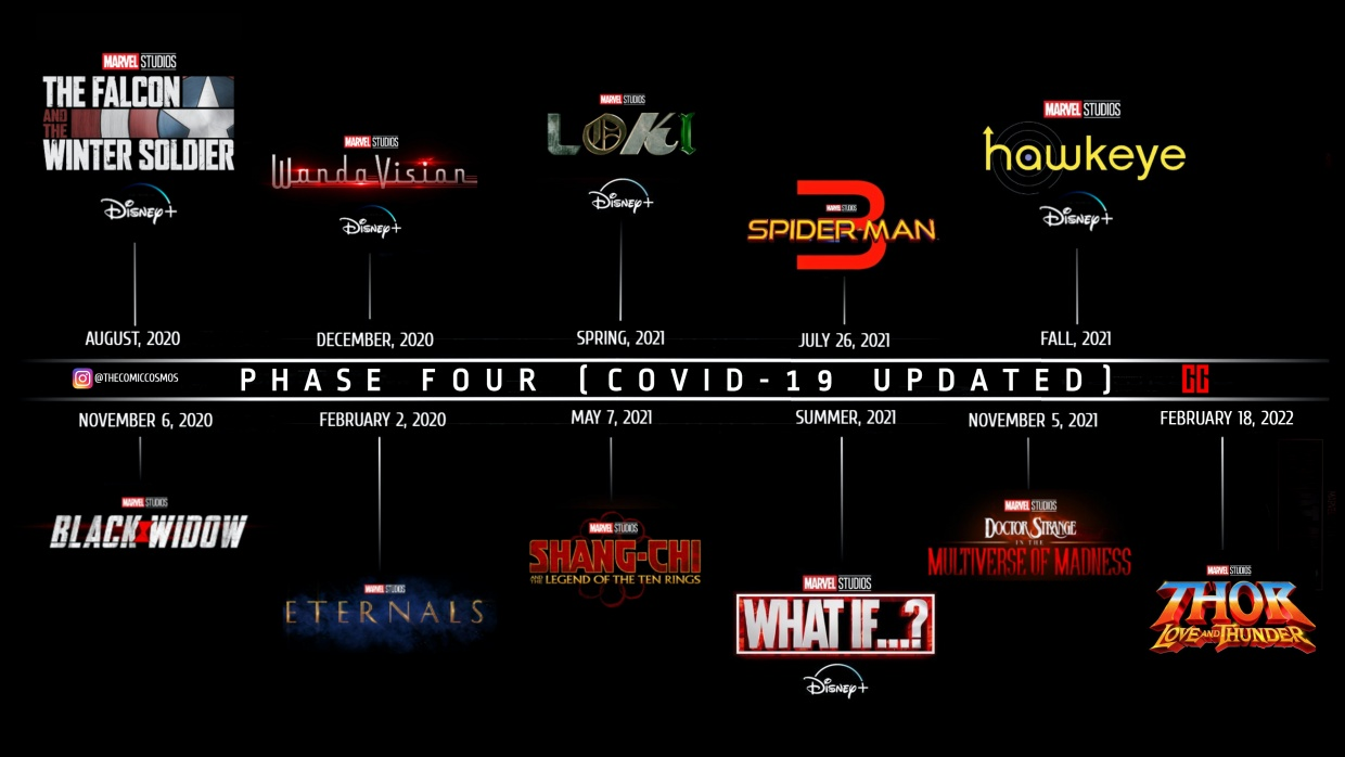 Marvel Phase 4: MCU Release Dates, Cast, Crossovers & Latest Update 2021