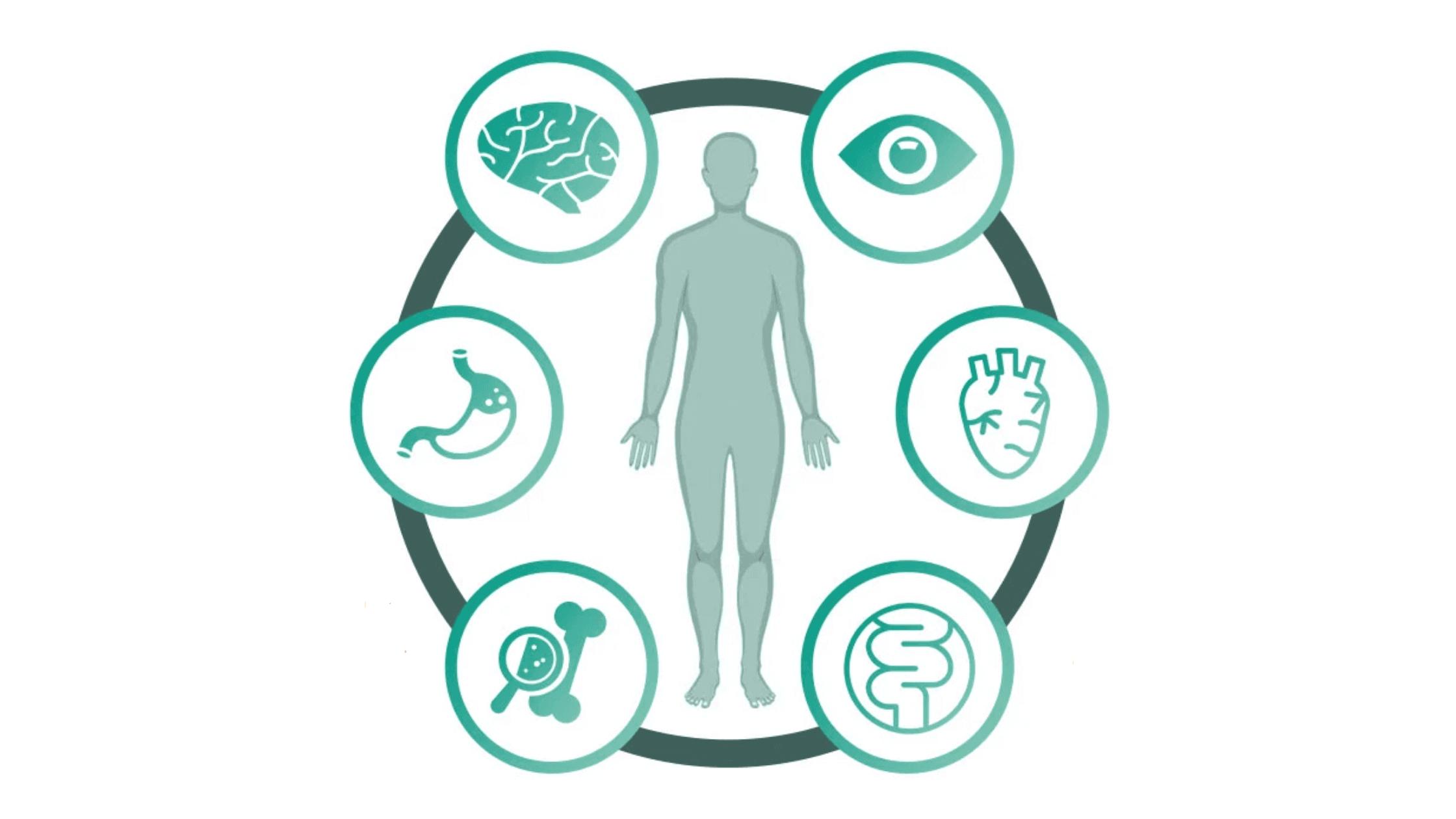 Essential CBD Benefits