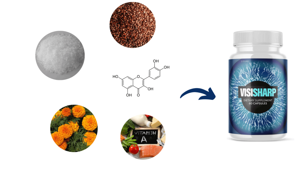 VisiSharp Ingredients
