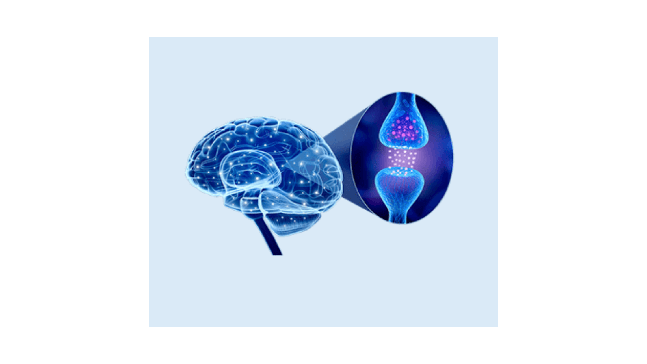 Advanced Memory Formula Working
