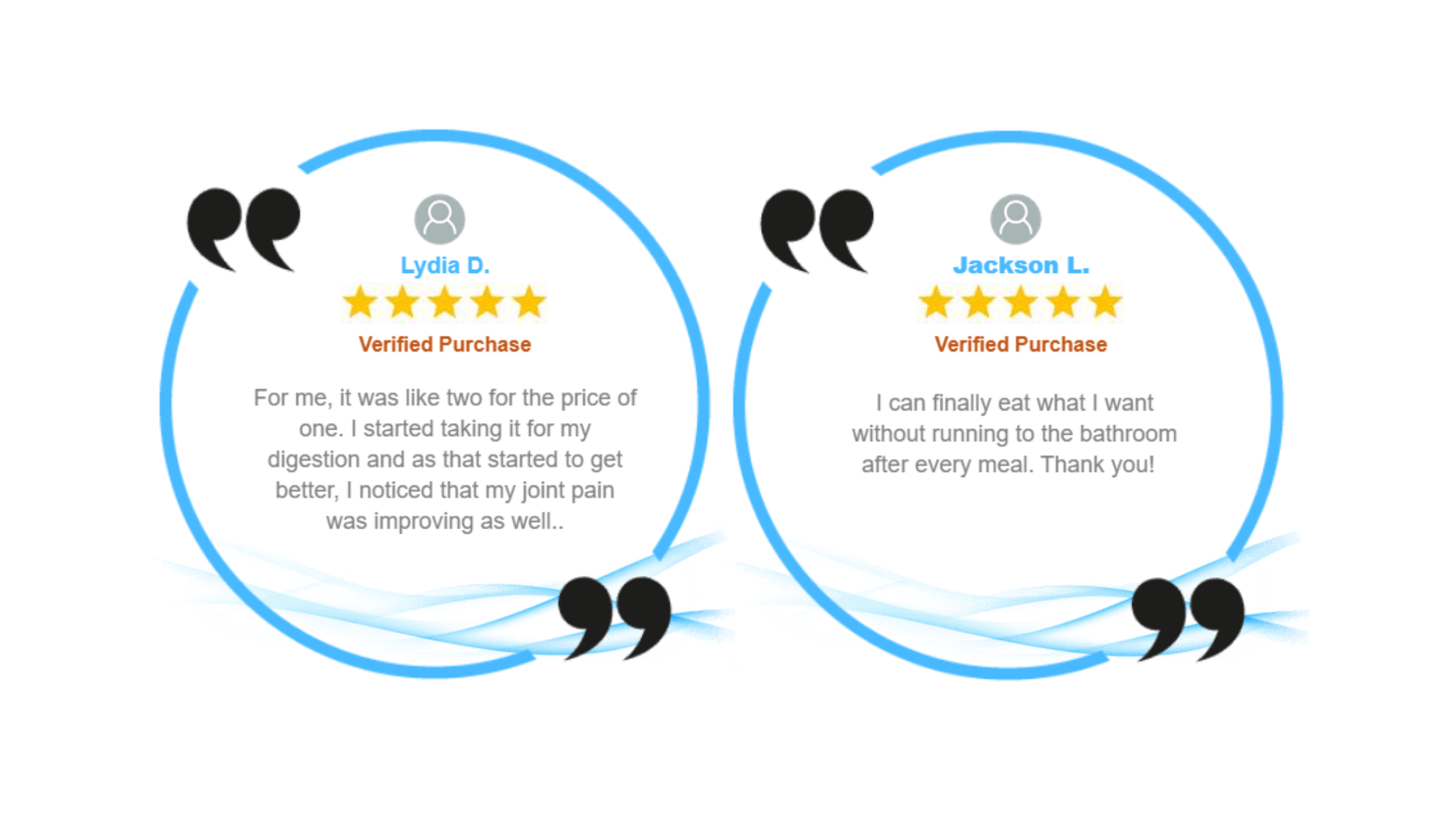 Total Revive Plus Customer Reviews